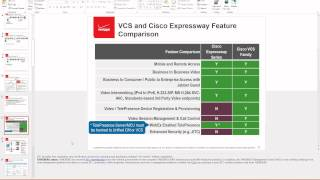 CUCM ILS Configuration Walk Through With SME Setup - PakVim net HD