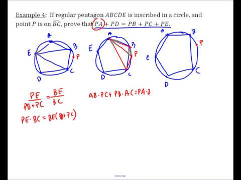 Ptolemy Example with Regular Pentagon