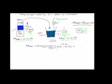 ChemDoctor: heat capacity of a coffee cup calorimeter