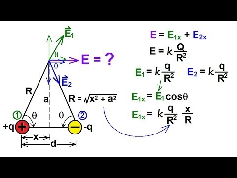 Physics - E&M: Electric Field (5 of 16) The Electric Dipole