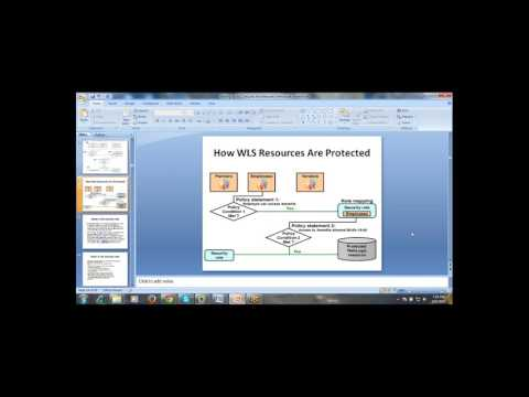 Security Framework Configuration  and Node Manger configuration - Class 19