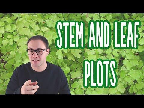 Stem-and-Leaf Plots