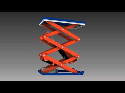 Lift tabel TMT 1500 - Vertical Double & Triple Scissor