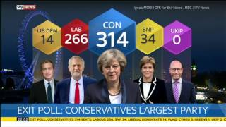 Sky News: Vote 2017 (Exit Poll) - 8th June 2017