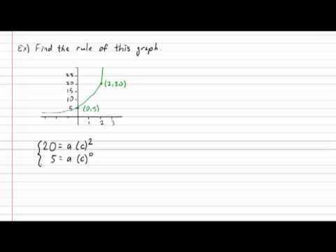 Find Rule of Exponential Function