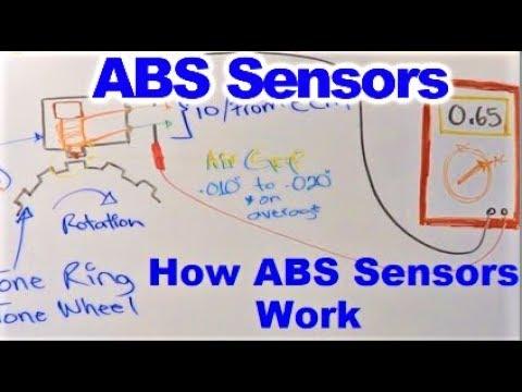 How Wheel Speed Sensors Work, aka ABS Sensors and how to test them
