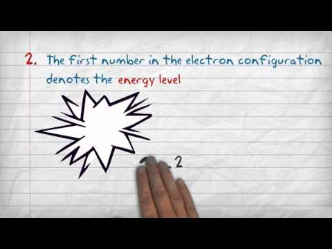 Electron Configuration and Valence Electrons