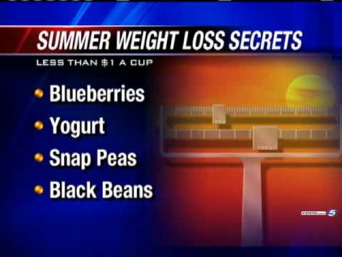 Dr. Oz Shares Summer Weight Loss Tips
