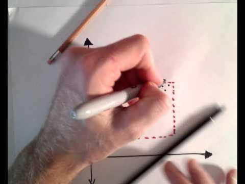 Visual Estimate for the Correlation Coeffecient