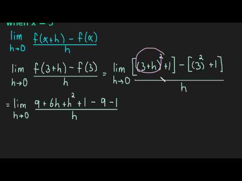2.1 Finding the Slope of a Tangent Line - Example 1