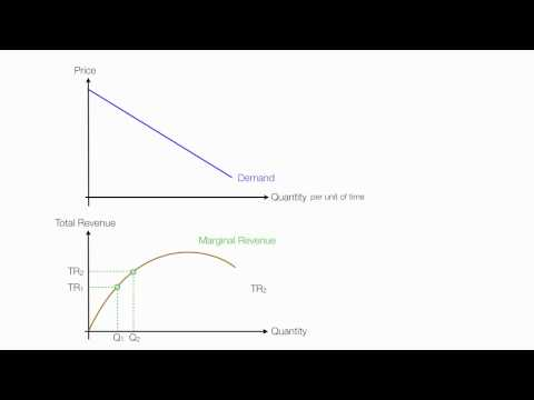 Introduction to Monopoly Theory