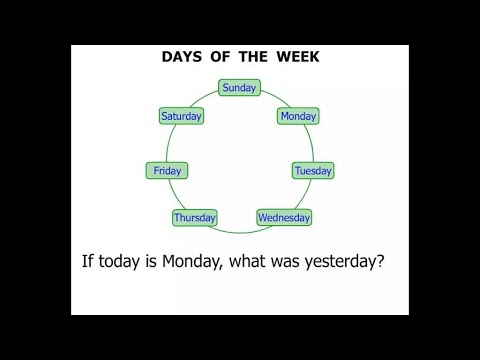 Kindergarten Lessons 2015: Days of the Week