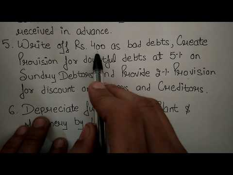 Prepare Final Accounts/Financial statements  With  Adjustments In Hindi By JOLLY Coaching