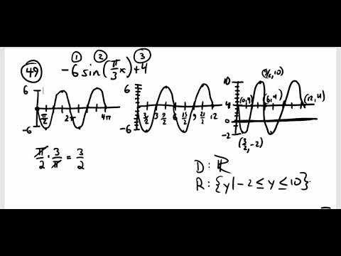 Example of graphing Sine waves with Amplitude, Omega and Phase Shift