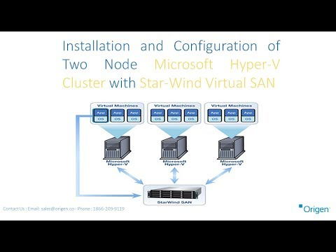 Installation and Configuration of Microsoft Hyper-V Cluster with  SAN