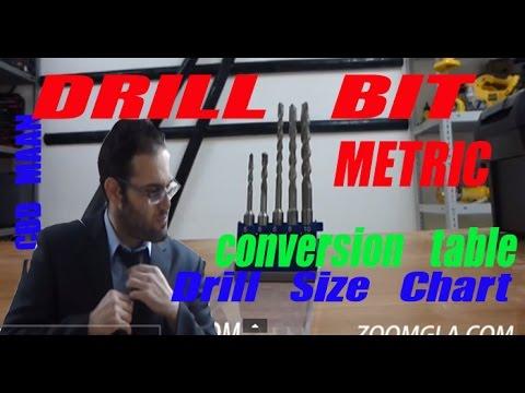 DIY TIPS - DRILL BIT SIZES - Metric conversion table,Drill Size Chart - COWBOYDIY.COM`