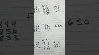 LottoBoi Cash 3 Pick 3 Predictions Midday 08/11/19 - Vidly xyz