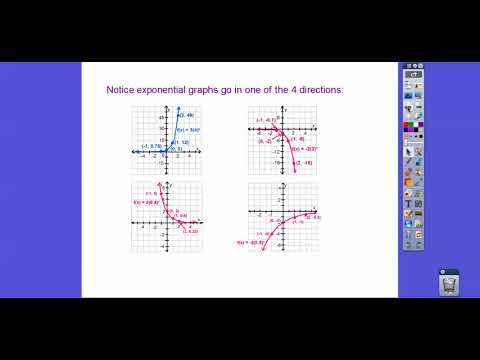 Exponential Growth Functions - Module 13.1