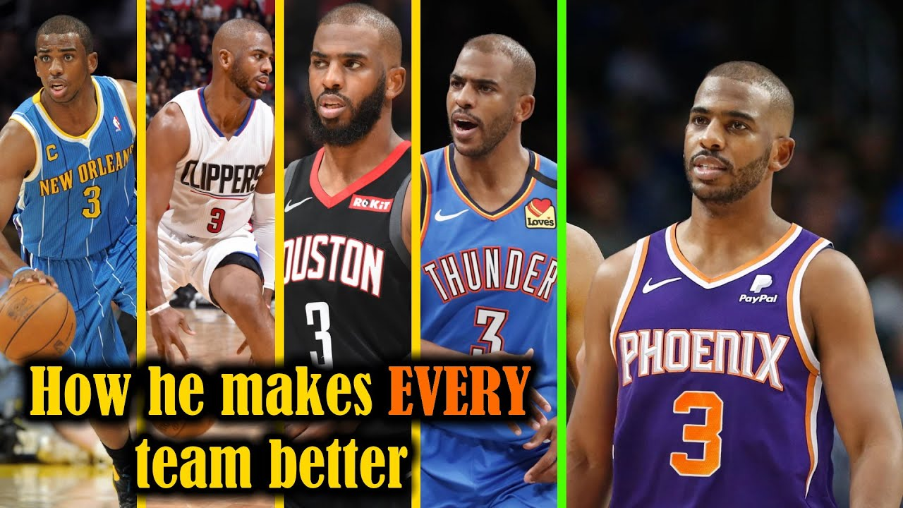 This Is Why Chris Paul Deserves More RESPECT