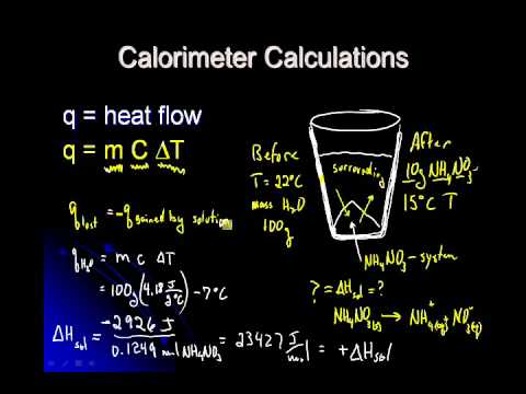Enthalp of solution calculations.wmv