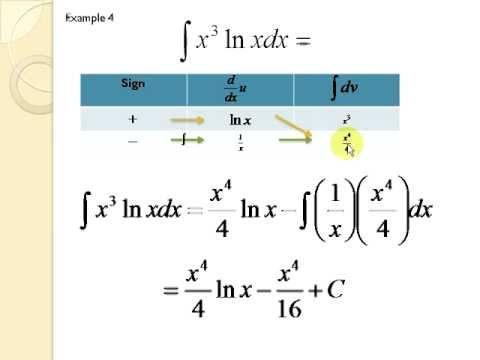 Integration by part - tabular method 3