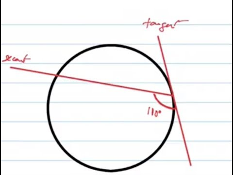 Secant/tangent of a circle; find arc measure.
