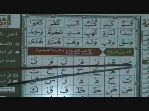 Reading Arabic and Quran script: Lesson 4