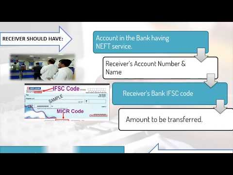 Transfer Money Using NEFT Bank Services (Shortest Video)