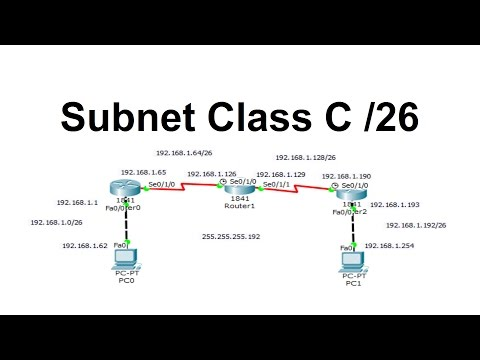 Subnet Class C 26bits