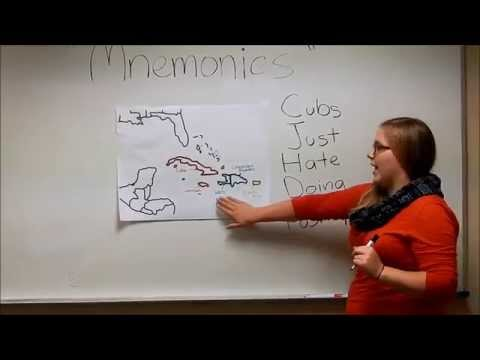 Memorizing Countries using Mnemonics