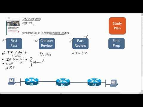 ICND1 Chapter 5 Study Plan