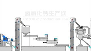 full automatic hydrated lime production line