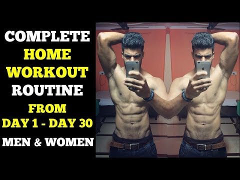 Complete Home Workout Routine | Program Overview By Nikhil Nautiyal