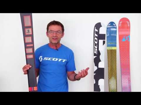How to choose the right ski?