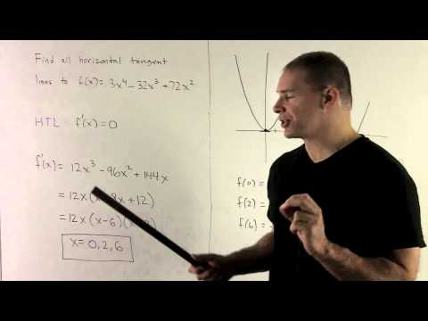 Horizontal Tangent Lines to a Polynomial
