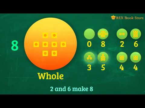 Singapore Math : Teaching of Whole Numbers Part 1