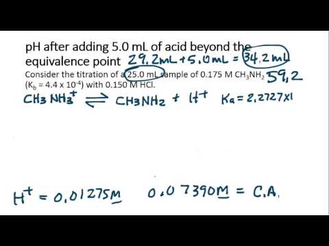 Calculate the pH after adding 5.0 mL acid beyond equivalence point