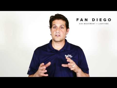 Minka Aire Raptor Ceiling Fan - Fan Diego