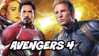 Avengers 4 Iron Man Captain America Plot Theory Confirmed