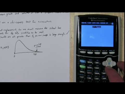 Chi-Square Test for Association Independence Example TI-84 PLUS Hypotheses