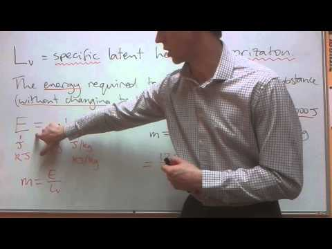Latent Heat of Vaporization - Definition and Demonstration