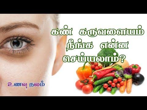 கருவளையம் நீங்க | Remove Dark Circles Under Eyes Naturally | Karuvalayam Poga Tips Tamil