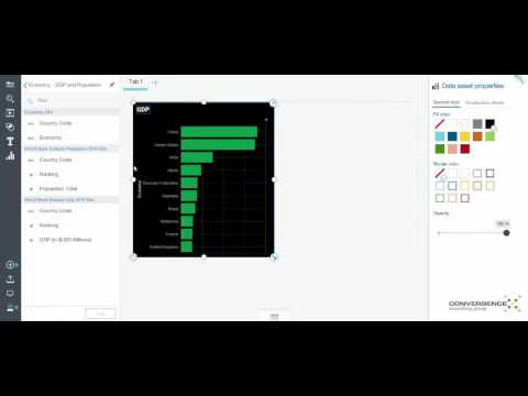 IBM Cognos Analytics Demo: Model and Dashboard