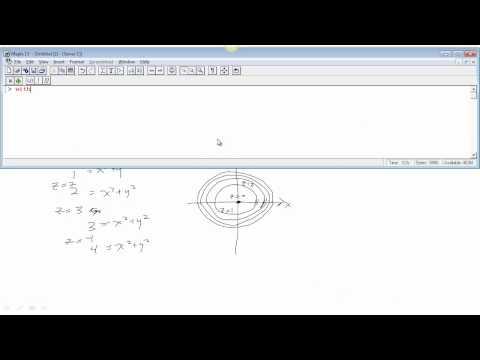 Level Curves - Part 1 -Elliptic Paraboloid