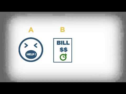 Can I Get Rid of a Bad Credit Score? - Credit Quiz