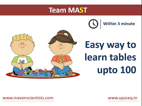Learn multiplication times tables upto 100 in under three minutes | Team MAST