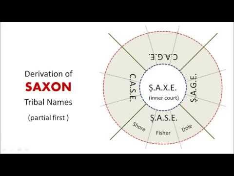 Saxon Tribal Names (partial first derivative)