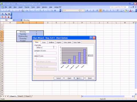 Creating a Bar Chart using Excel 2003