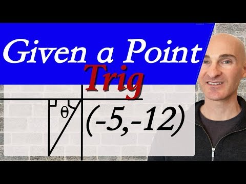 Evaluate the Six Trigonometric Functions Given a Point