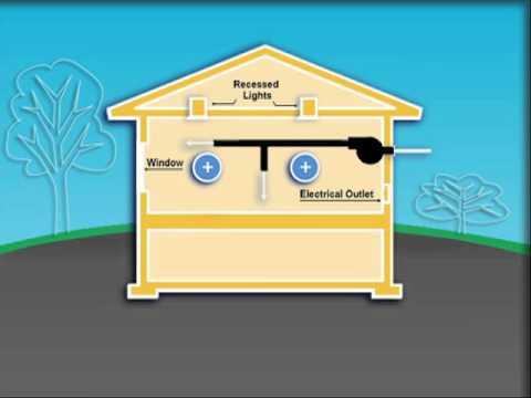 Ventilation - Building Better Homes Mark LaLiberte